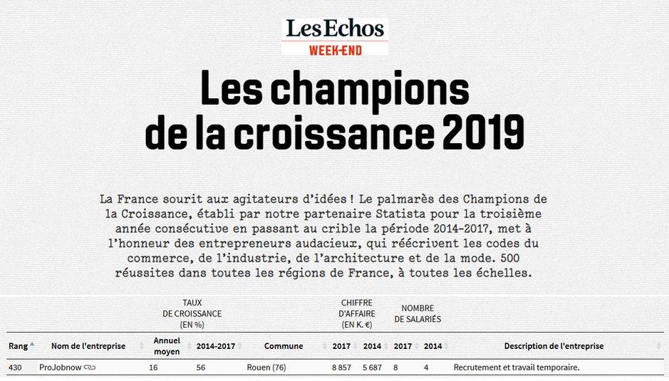 Champions de la croissance ProJob now